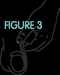 Figure3.
